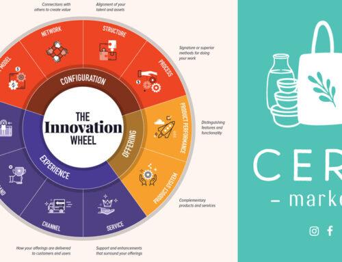 ¿Qué es la innovación? Un ejemplo con un supermercado argentino